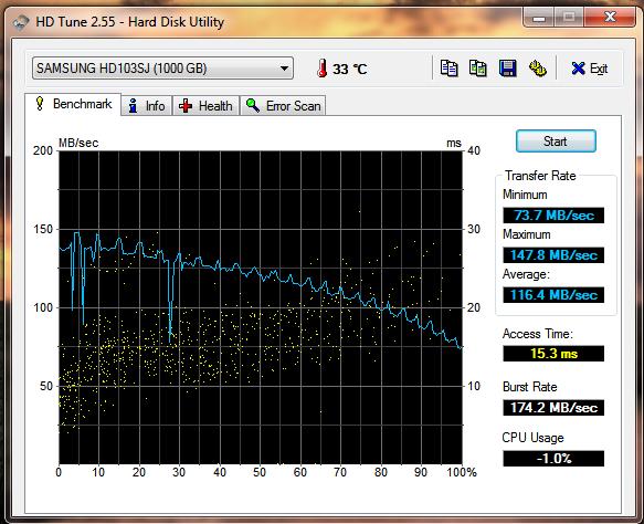 hdtune8mjk - [Review] 1000GB Samsung F3 HD103SJ Festplatte